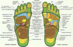 voetenkaart